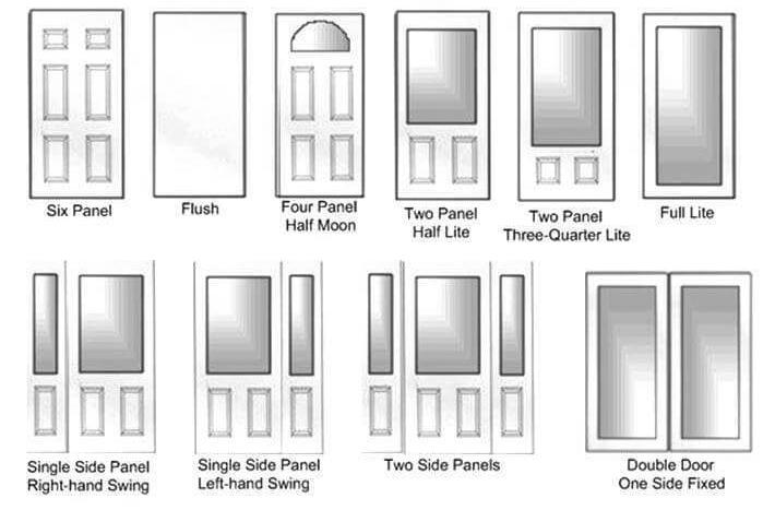 exterior door install, exterior door types.